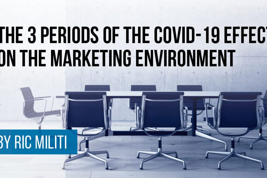 The 3 Periods of COVID-19, Their Effects on the Marketing Environment  & How to Market During Each Period